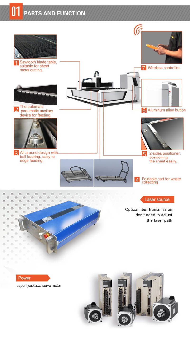 cnc fiber laser 2